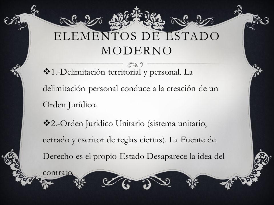 ELEMENTOS DE ESTADO MODERNO 1.-Delimitación territorial y personal.