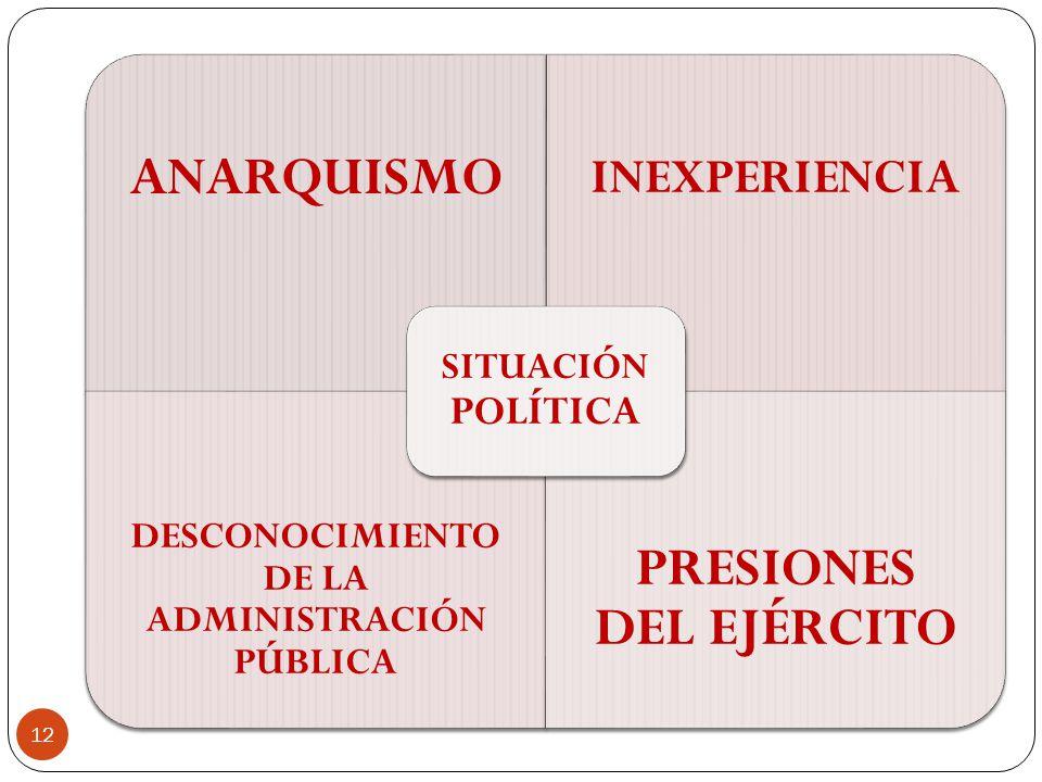 ANARQUISMO INEXPERIENCIA DESCONOCIMIENTO DE LA ADMINISTRACIÓN PÚBLICA PRESIONES DEL EJÉRCITO SITUACIÓN POLÍTICA 12