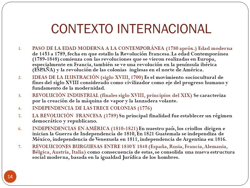 CONTEXTO INTERNACIONAL 14 1. PASO DE LA EDAD MODERNA A LA CONTEMPORÁNEA (1780 apróx.) Edad moderna de 1453 a 1789, fecha en que estallo la Revolución