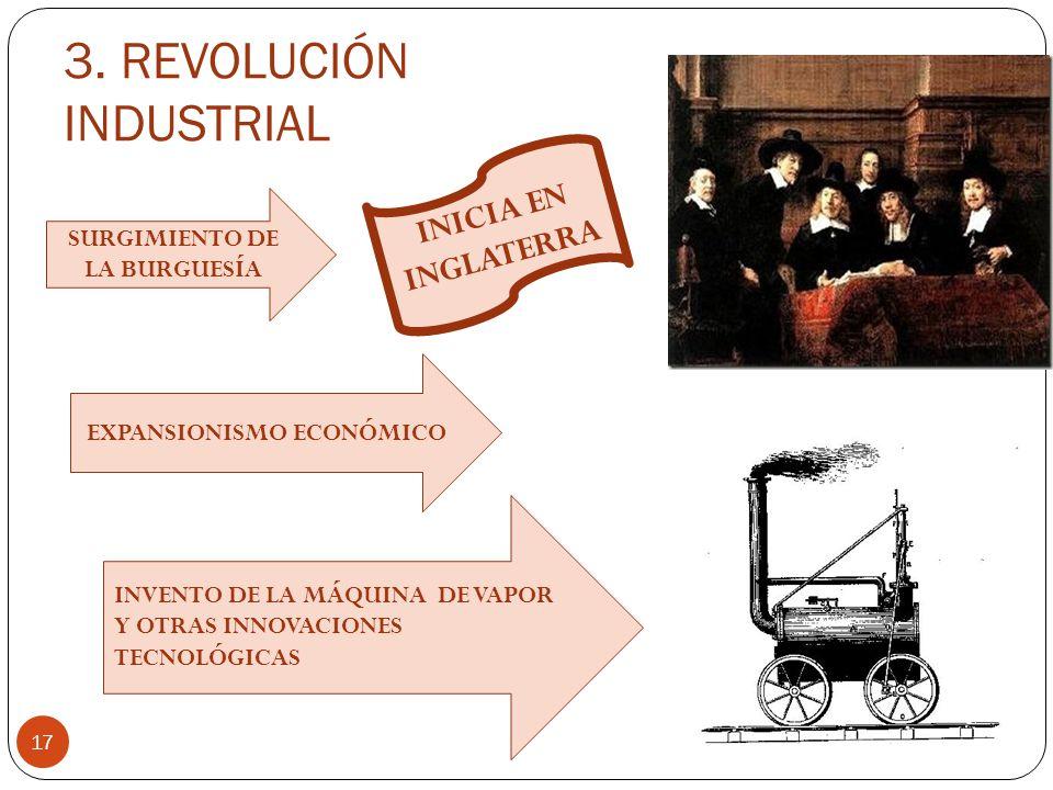 3. REVOLUCIÓN INDUSTRIAL 17 INICIA EN INGLATERRA EXPANSIONISMO ECONÓMICO INVENTO DE LA MÁQUINA DE VAPOR Y OTRAS INNOVACIONES TECNOLÓGICAS SURGIMIENTO