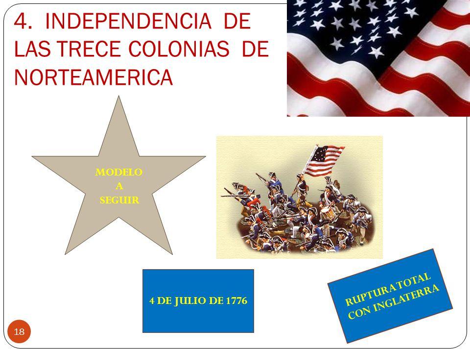 4. INDEPENDENCIA DE LAS TRECE COLONIAS DE NORTEAMERICA 18 MODELO A SEGUIR 4 DE JULIO DE 1776 RUPTURA TOTAL CON INGLATERRA
