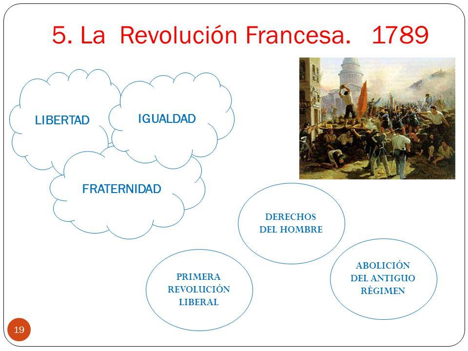 5. La Revolución Francesa. 1789 19 LIBERTAD FRATERNIDAD IGUALDAD ABOLICIÓN DEL ANTIGUO RÉGIMEN PRIMERA REVOLUCIÓN LIBERAL DERECHOS DEL HOMBRE