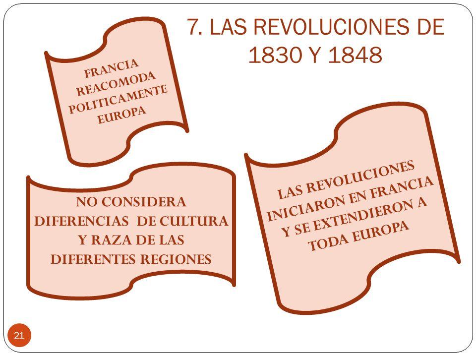7. LAS REVOLUCIONES DE 1830 Y 1848 21 FRANCIA REACOMODA POLITICAMENTE EUROPA NO CONSIDERA DIFERENCIAS DE CULTURA Y RAZA DE LAS DIFERENTES REGIONES LAS