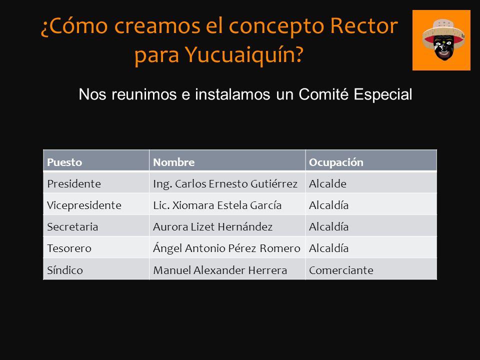 ¿Cómo creamos el concepto Rector para Yucuaiquín? PuestoNombreOcupación PresidenteIng. Carlos Ernesto GutiérrezAlcalde VicepresidenteLic. Xiomara Este