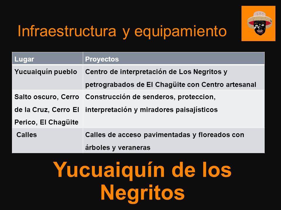 Infraestructura y equipamiento LugarProyectos Yucuaiquín pueblo Centro de interpretación de Los Negritos y petrograbados de El Chagüite con Centro art