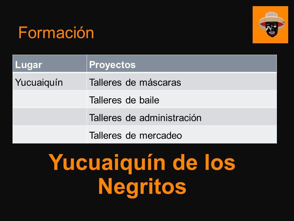 Formación LugarProyectos YucuaiquínTalleres de máscaras Talleres de baile Talleres de administración Talleres de mercadeo Yucuaiquín de los Negritos