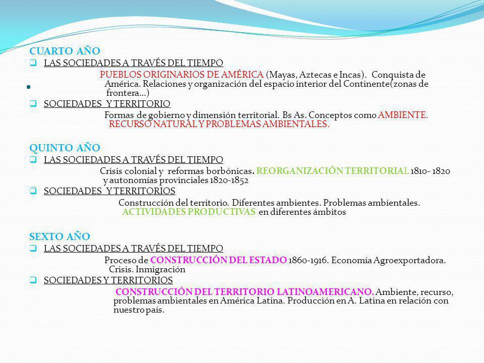 . CUARTO AÑO LAS SOCIEDADES A TRAVÉS DEL TIEMPO PUEBLOS ORIGINARIOS DE AMÉRICA (Mayas, Aztecas e Incas). Conquista de ……………………..América. Relaciones y