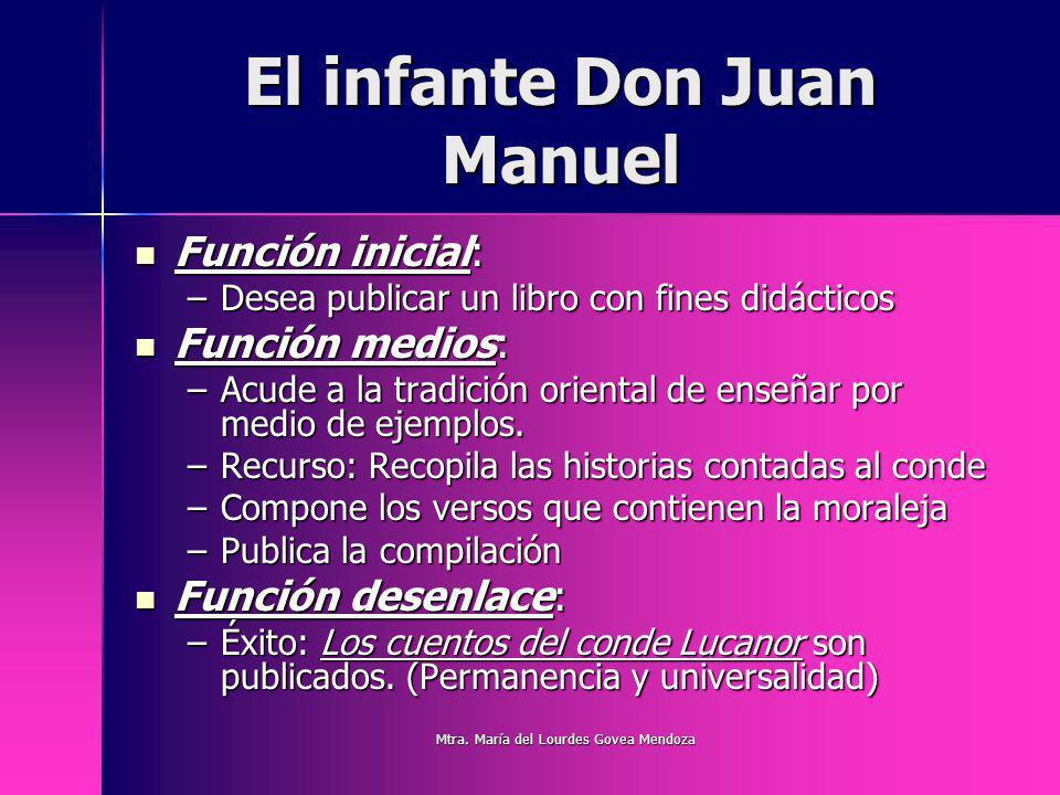 El infante Don Juan Manuel Función inicial: Función inicial: –Desea publicar un libro con fines didácticos Función medios: Función medios: –Acude a la