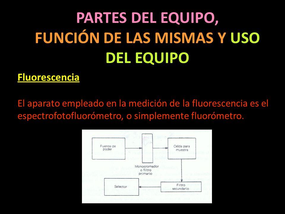 PARTES DEL EQUIPO, FUNCIÓN DE LAS MISMAS Y USO DEL EQUIPO Fluorescencia El aparato empleado en la medición de la fluorescencia es el espectrofotofluor