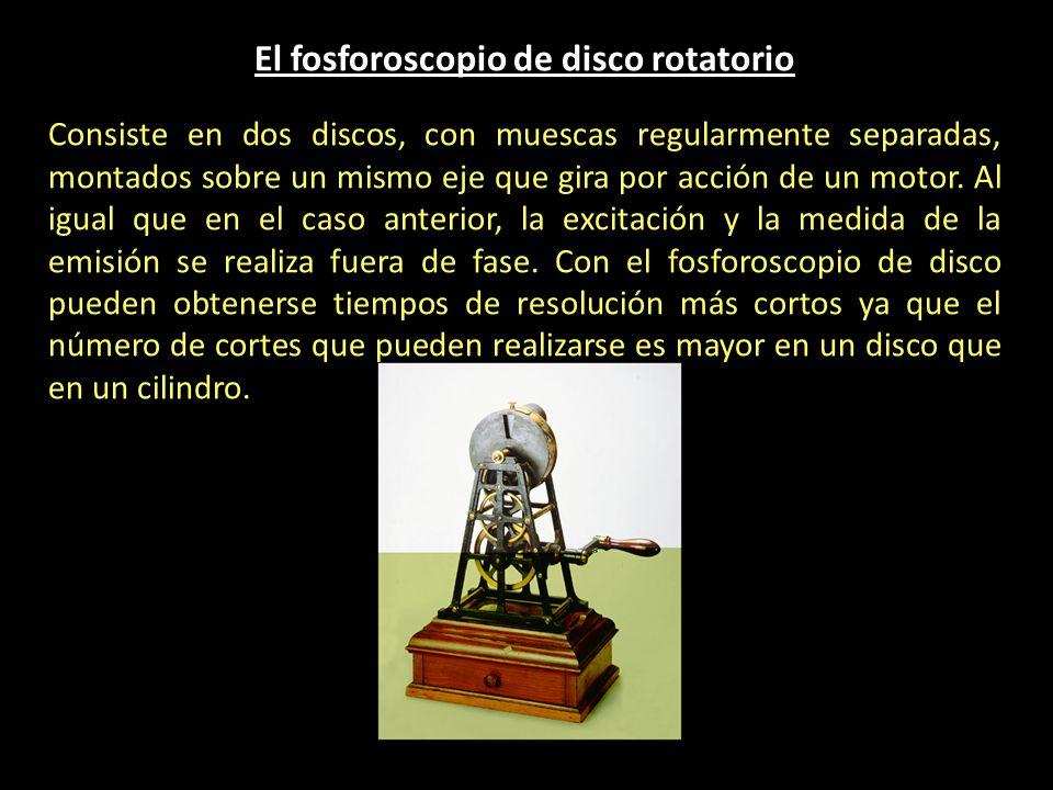 El fosforoscopio de disco rotatorio Consiste en dos discos, con muescas regularmente separadas, montados sobre un mismo eje que gira por acción de un