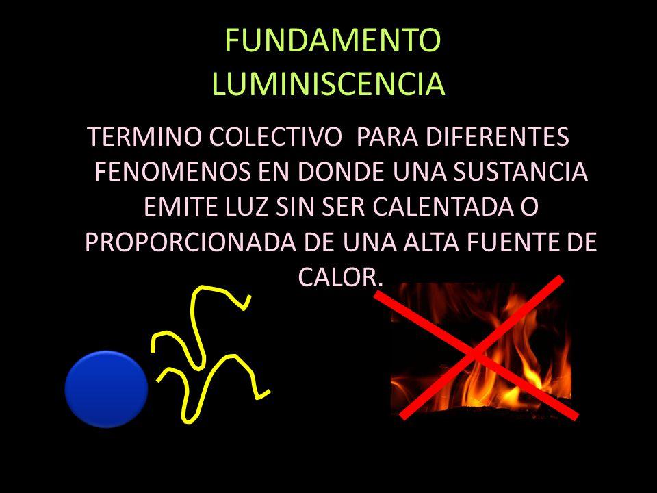 FUNDAMENTO LUMINISCENCIA TERMINO COLECTIVO PARA DIFERENTES FENOMENOS EN DONDE UNA SUSTANCIA EMITE LUZ SIN SER CALENTADA O PROPORCIONADA DE UNA ALTA FU