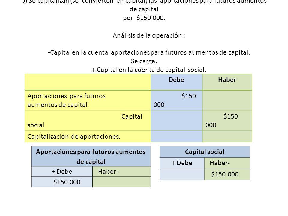 b) Se capitalizan (se convierten en capital) las aportaciones para futuros aumentos de capital por $150 000. Análisis de la operación : -Capital en la