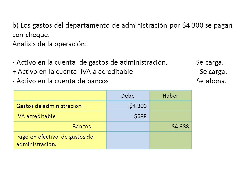 b) Los gastos del departamento de administración por $4 300 se pagan con cheque. Análisis de la operación: - Activo en la cuenta de gastos de administ