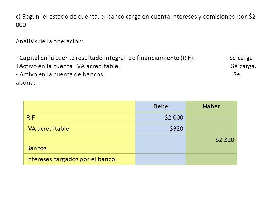 c) Según el estado de cuenta, el banco carga en cuenta intereses y comisiones por $2 000. Análisis de la operación: - Capital en la cuenta resultado i