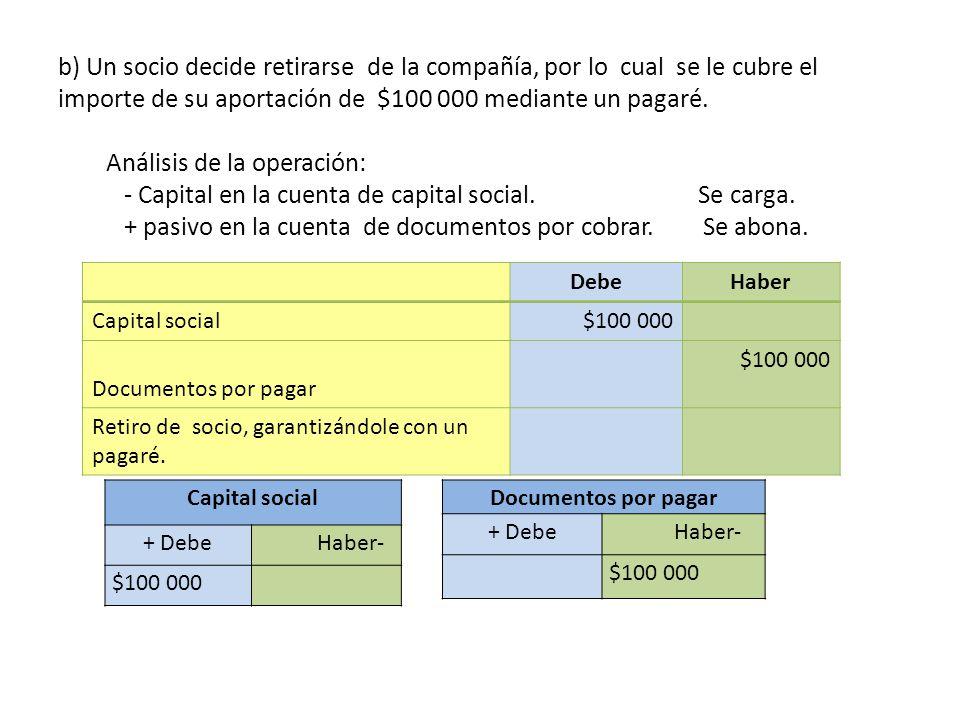 b) Un socio decide retirarse de la compañía, por lo cual se le cubre el importe de su aportación de $100 000 mediante un pagaré. Análisis de la operac