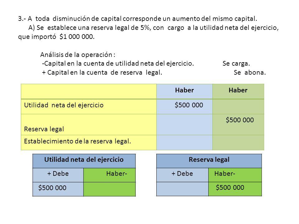 3.- A toda disminución de capital corresponde un aumento del mismo capital. A) Se establece una reserva legal de 5%, con cargo a la utilidad neta del