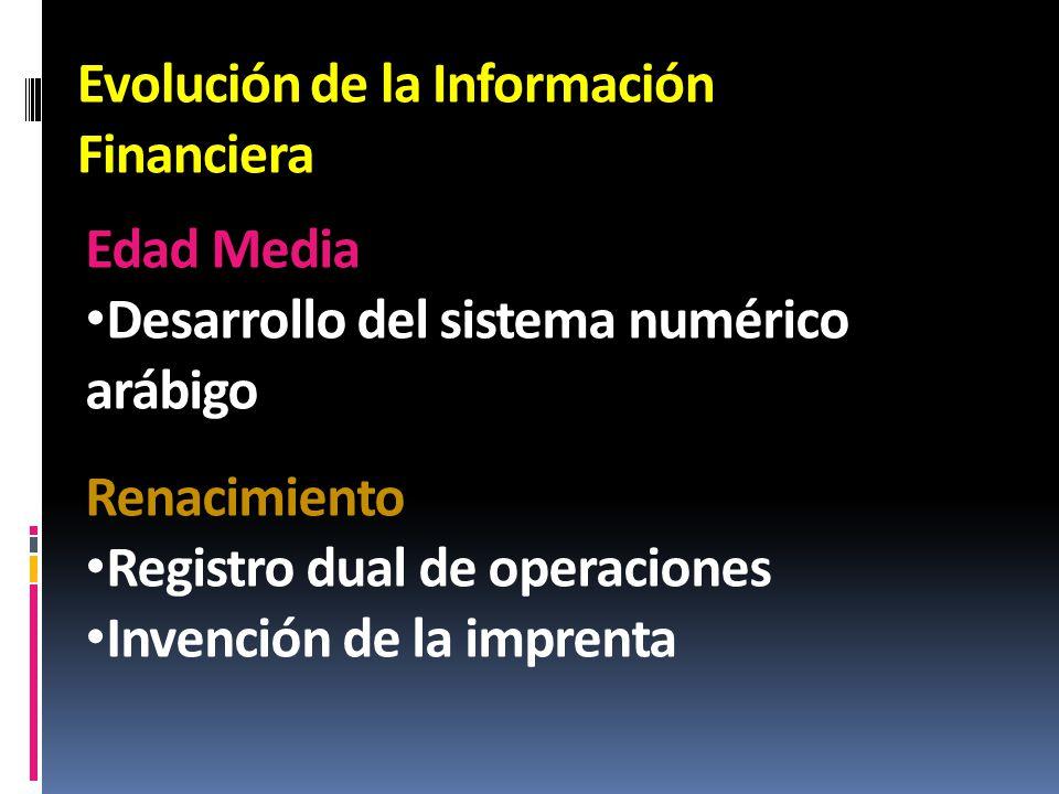 Evolución de la Información Financiera Edad Media Desarrollo del sistema numérico arábigo Renacimiento Registro dual de operaciones Invención de la im