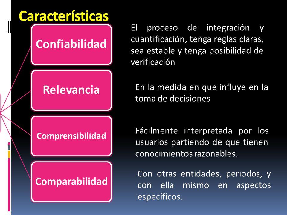 Características UTILConfiabilidadRelevancia Comprensibilidad Comparabilidad El proceso de integración y cuantificación, tenga reglas claras, sea estab