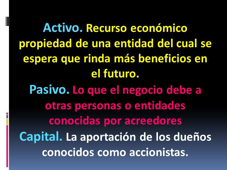 Activo. Recurso económico propiedad de una entidad del cual se espera que rinda más beneficios en el futuro. Pasivo. Lo que el negocio debe a otras pe