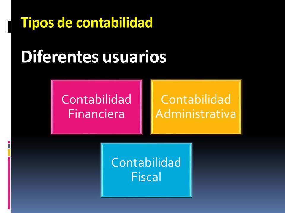 Financiera Normas de registro, criterios contables, formas de presentación.