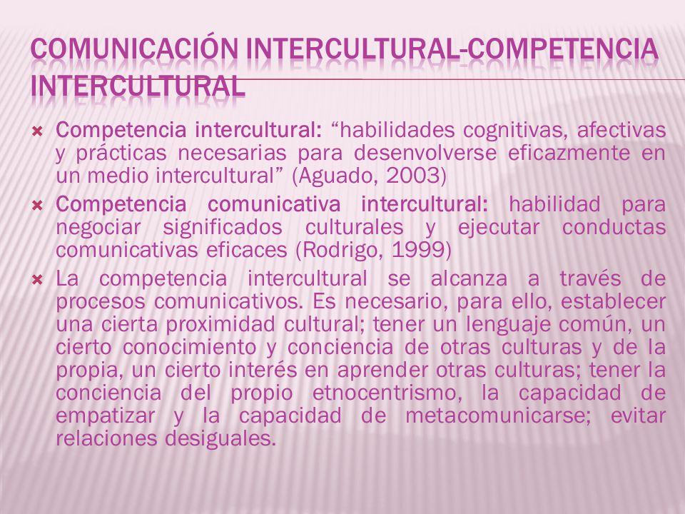 Competencia intercultural: habilidades cognitivas, afectivas y prácticas necesarias para desenvolverse eficazmente en un medio intercultural (Aguado,