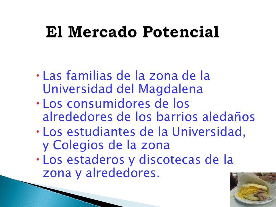 Las familias de la zona de la Universidad del Magdalena Los consumidores de los alrededores de los barrios aledaños Los estudiantes de la Universidad,