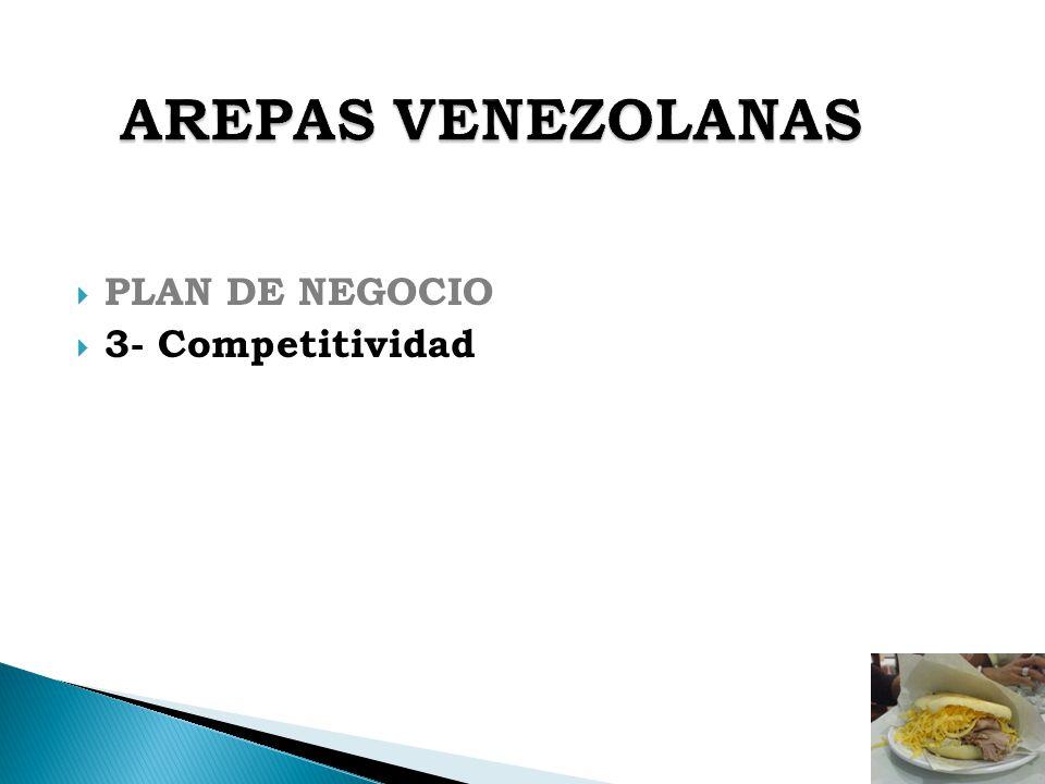 PLAN DE NEGOCIO 3- Competitividad