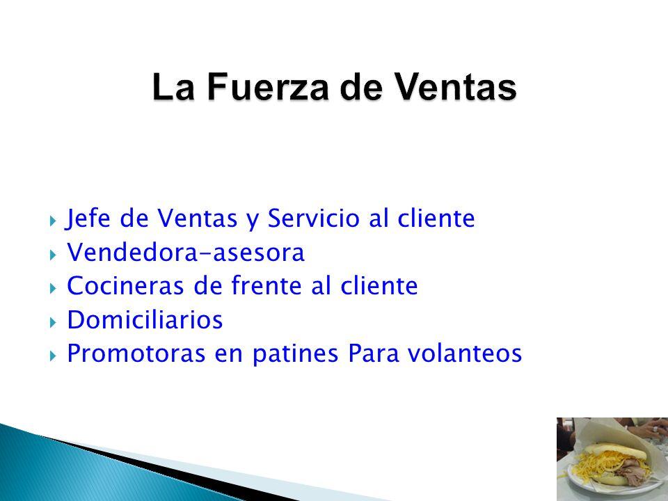 Jefe de Ventas y Servicio al cliente Vendedora-asesora Cocineras de frente al cliente Domiciliarios Promotoras en patines Para volanteos