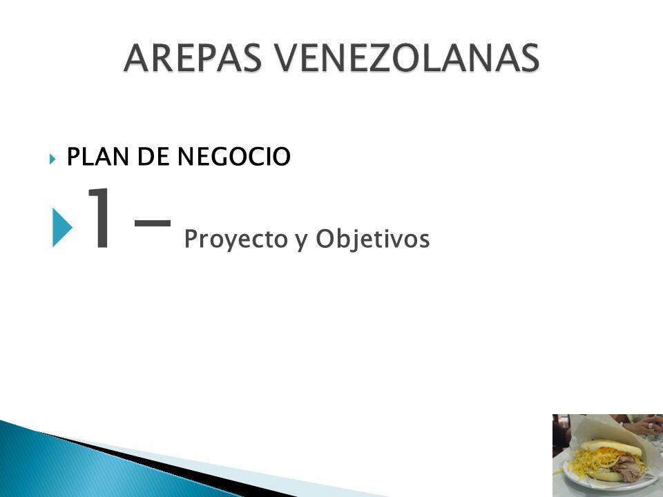 PLAN DE NEGOCIO 1- Proyecto y Objetivos