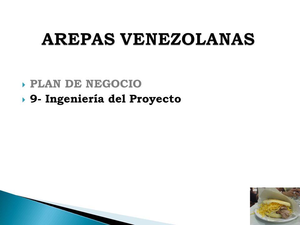 PLAN DE NEGOCIO 9- Ingeniería del Proyecto