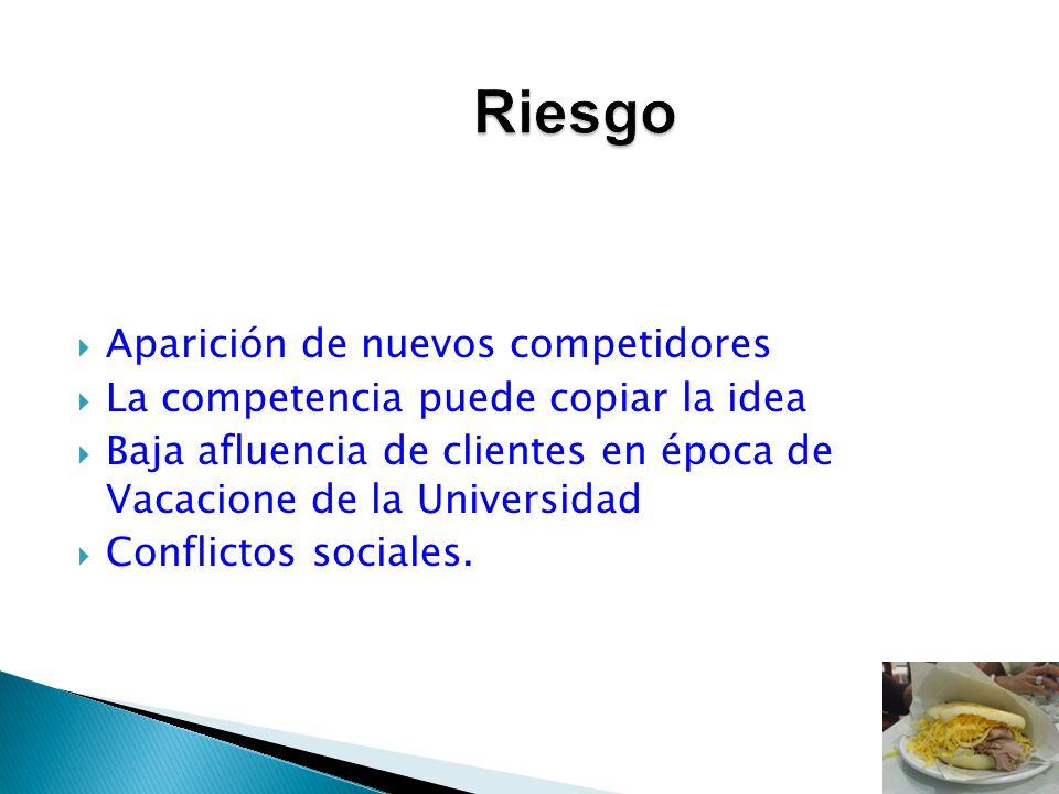 Aparición de nuevos competidores La competencia puede copiar la idea Baja afluencia de clientes en época de Vacacione de la Universidad Conflictos soc
