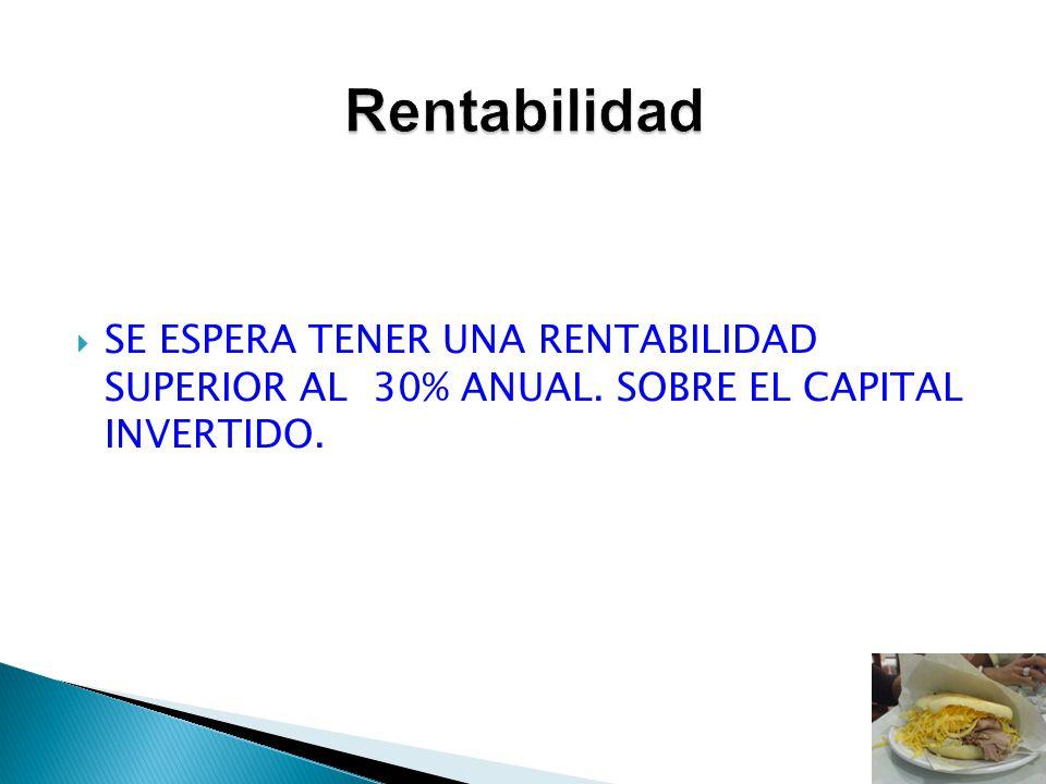 SE ESPERA TENER UNA RENTABILIDAD SUPERIOR AL 30% ANUAL. SOBRE EL CAPITAL INVERTIDO.