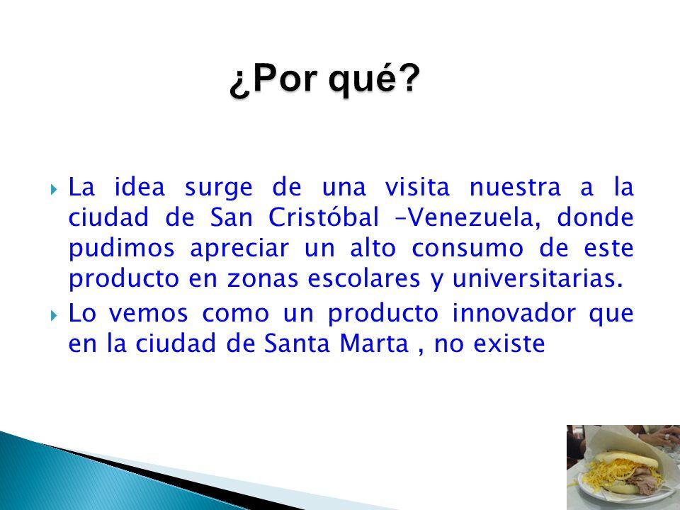 Crecimiento de la demanda Falta de competencia de calidad Requerimiento del mercado de nuevas alternativas con productos nuevos e innovadores como son las arepas venezolanas.