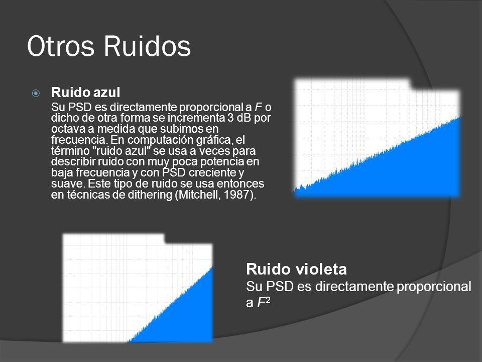 Otros Ruidos Ruido azul Su PSD es directamente proporcional a F o dicho de otra forma se incrementa 3 dB por octava a medida que subimos en frecuencia