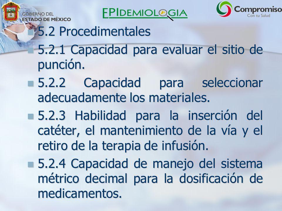 5.2 Procedimentales 5.2 Procedimentales 5.2.1 Capacidad para evaluar el sitio de punción.