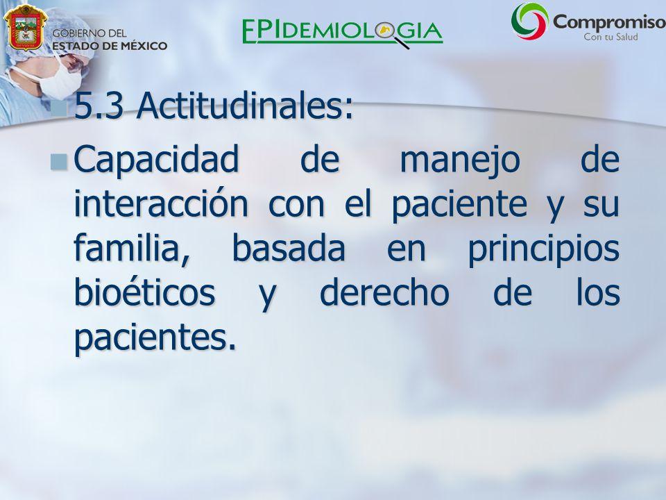 5.3 Actitudinales: 5.3 Actitudinales: Capacidad de manejo de interacción con el paciente y su familia, basada en principios bioéticos y derecho de los pacientes.