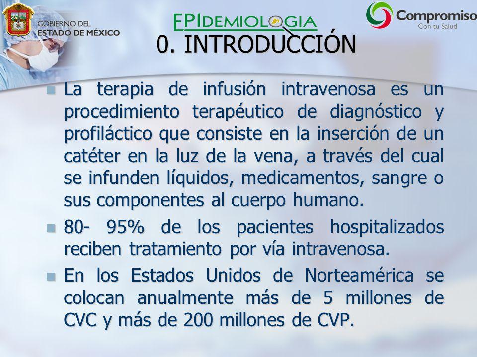 0. INTRODUCCIÓN La terapia de infusión intravenosa es un procedimiento terapéutico de diagnóstico y profiláctico que consiste en la inserción de un ca