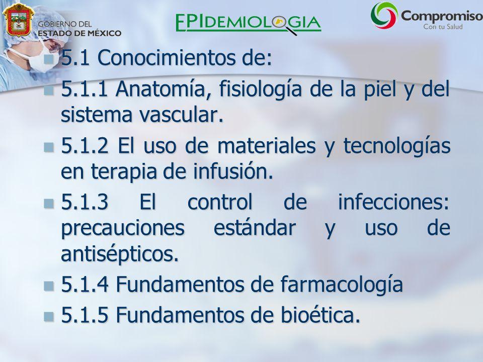 5.1 Conocimientos de: 5.1 Conocimientos de: 5.1.1 Anatomía, fisiología de la piel y del sistema vascular.