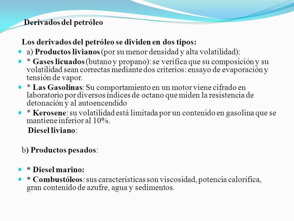 GASOLINA.: consiste en hidrocarburos entre 5 y 11 car bonos, con puntos de ebullición ente 30 y 200 c. QUEROSENO: hidrocarburos de 11 a 14 carbonos. C
