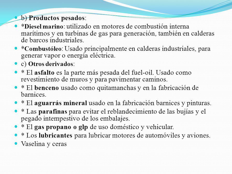 a) Productos livianos: Gases licuados : se usan para cocinar, combustión interna, calentadores, mecheros de laboratorios y lámparas de gas. *Las Gasol