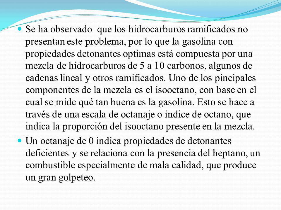 La gasolina sin procesar, se compone de hidrocarburos de cadenas lineales, poco ramificadas, que suelen quemarse desordenadamente y en diferentes tiem