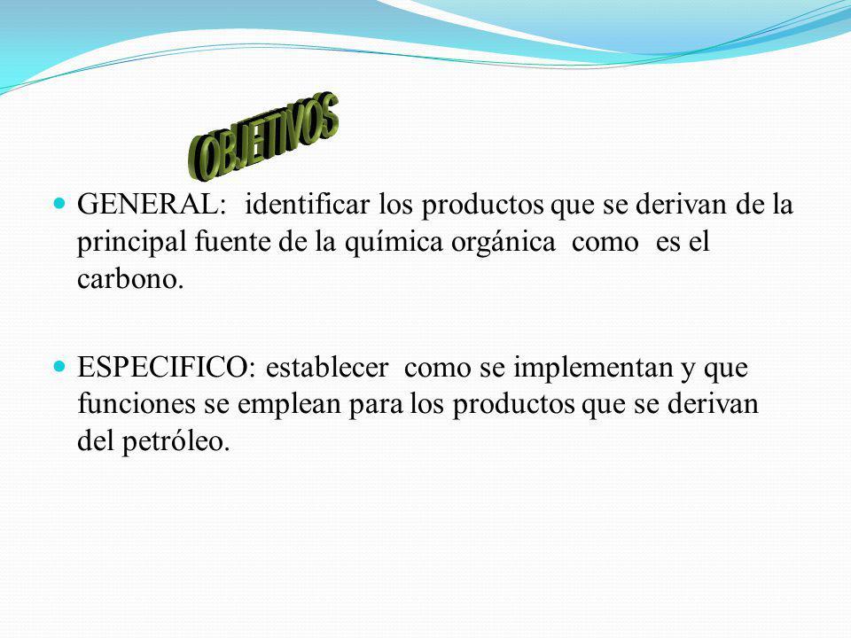 INTRODUCCÓN Esta temática se le expone a ustedes para lograr identifica los diferentes productos provenientes del carbono, como algunos derivados del