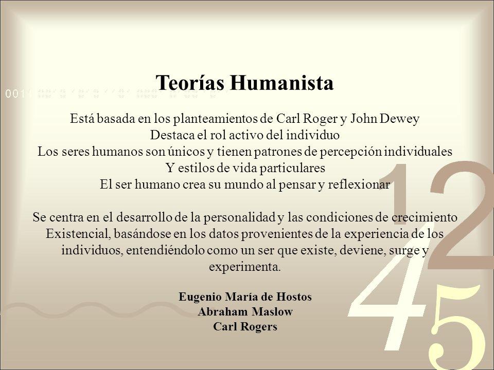 Teorías Humanista Está basada en los planteamientos de Carl Roger y John Dewey Destaca el rol activo del individuo Los seres humanos son únicos y tien