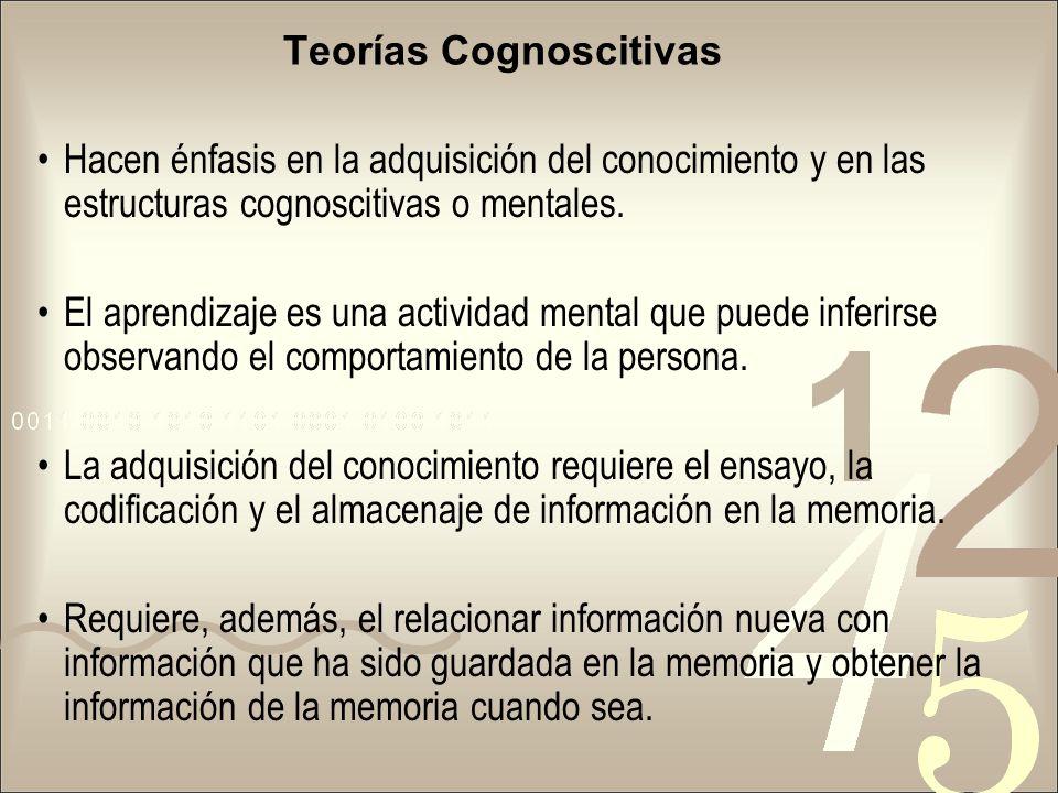 Teorías Cognoscitivas Hacen énfasis en la adquisición del conocimiento y en las estructuras cognoscitivas o mentales. El aprendizaje es una actividad