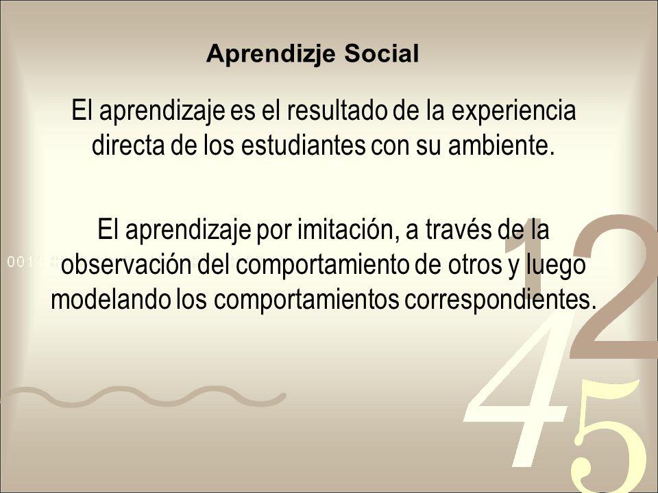 Aprendizje Social El aprendizaje es el resultado de la experiencia directa de los estudiantes con su ambiente. El aprendizaje por imitación, a través