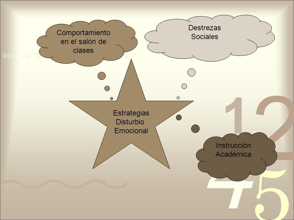 Comportamiento en el salón de clases Destrezas Sociales Instrucción Académica Estrategias Disturbio Emocional