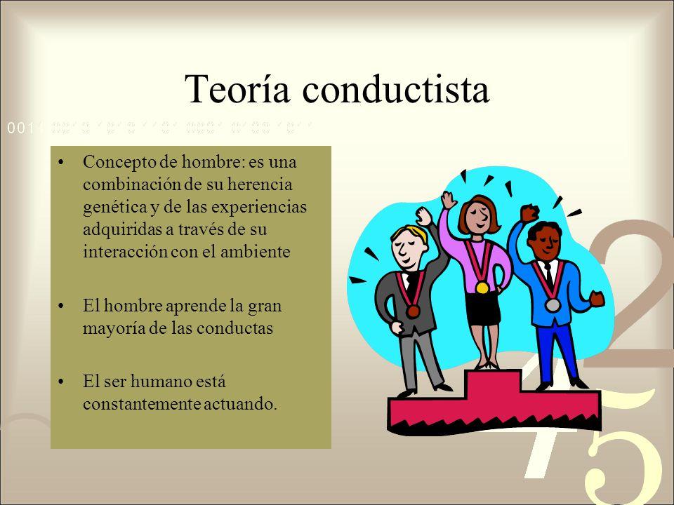 Teoría conductista Concepto de hombre: es una combinación de su herencia genética y de las experiencias adquiridas a través de su interacción con el a