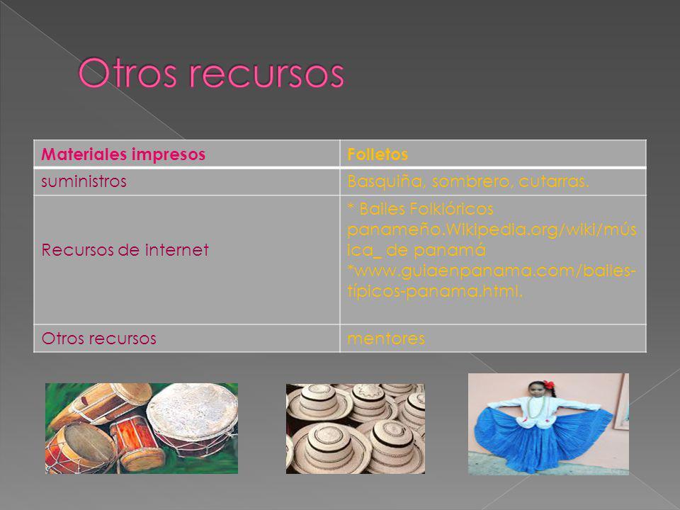 Materiales impresosFolletos suministrosBasquiña, sombrero, cutarras. Recursos de internet * Bailes Folklóricos panameño.Wikipedia.org/wiki/mús ica_ de