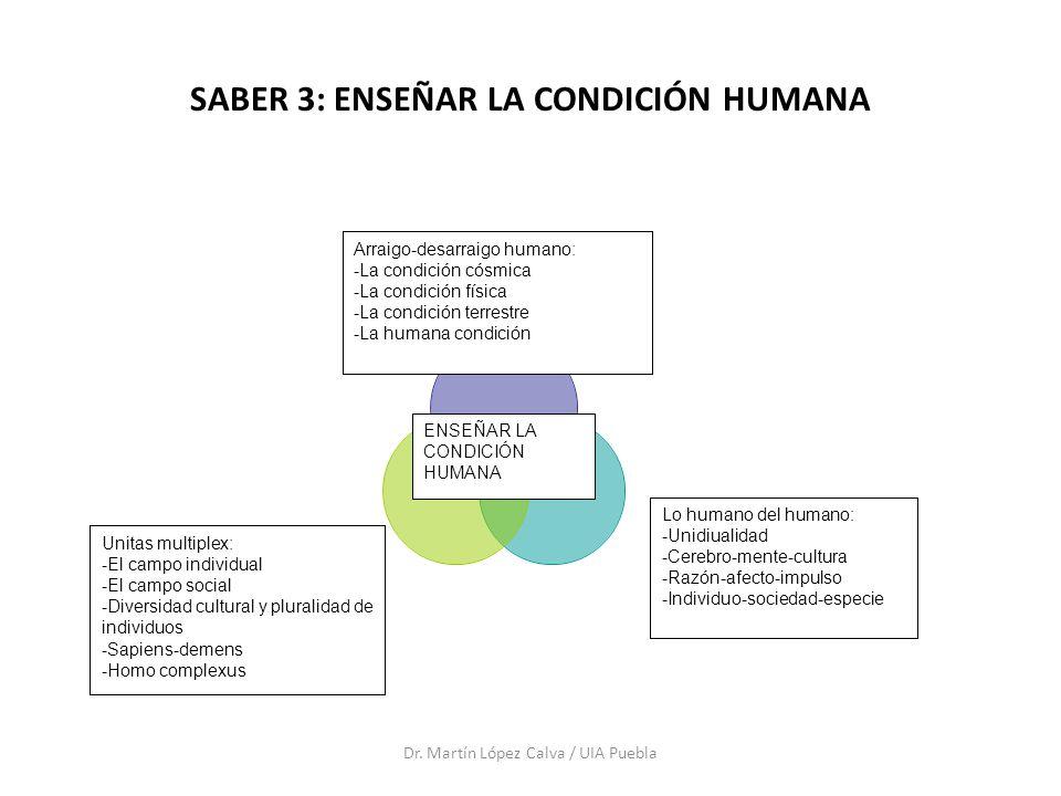 SABER 3: ENSEÑAR LA CONDICIÓN HUMANA Dr. Martín López Calva / UIA Puebla ENSEÑAR LA CONDICIÓN HUMANA Arraigo-desarraigo humano: -La condición cósmica