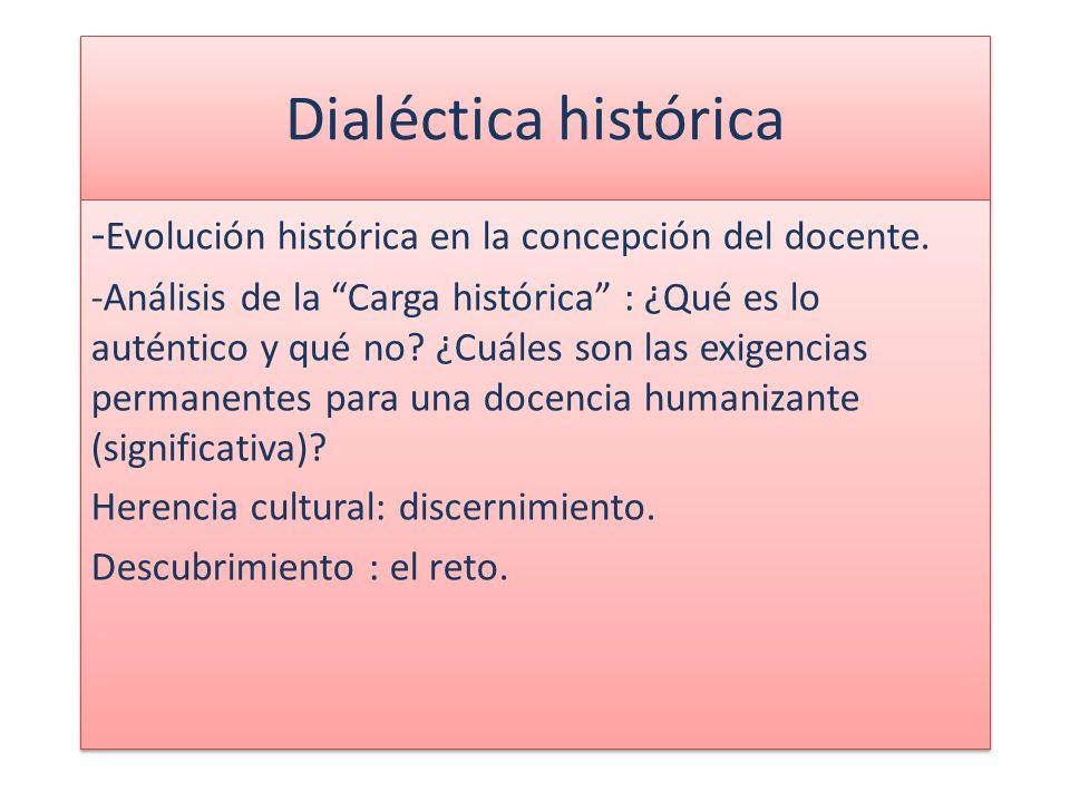 Dialéctica histórica - Evolución histórica en la concepción del docente. -Análisis de la Carga histórica : ¿Qué es lo auténtico y qué no? ¿Cuáles son